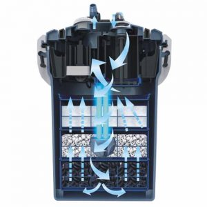 BETTA Choice 1620 UV Canister Filter